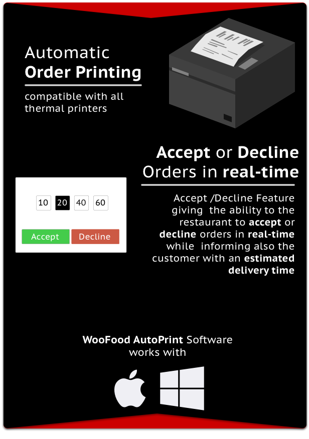 WooFood - Online Delivery for WooCommerce & Automatic Order Printing - 4